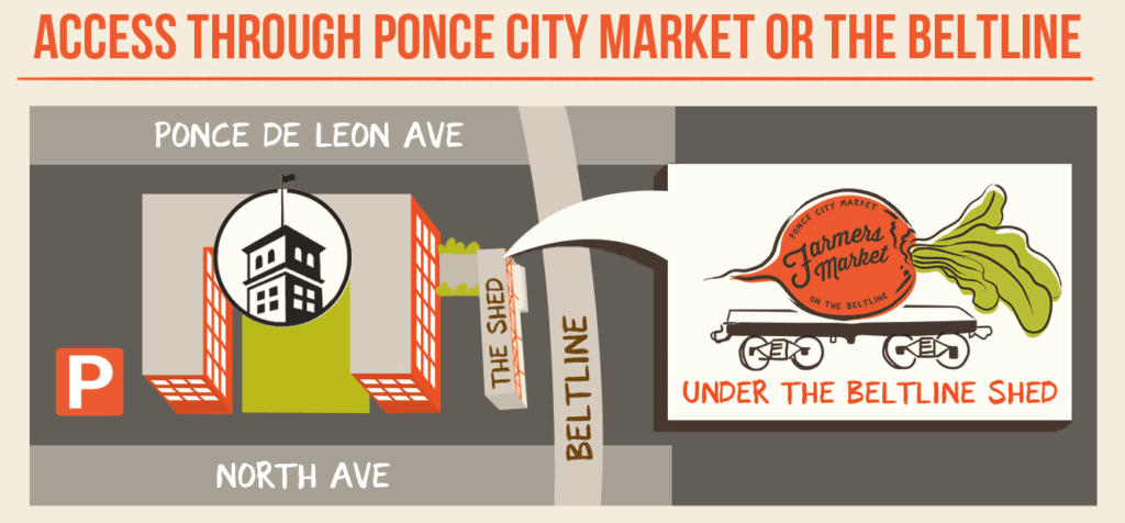 Ponce City Farmers Market Map